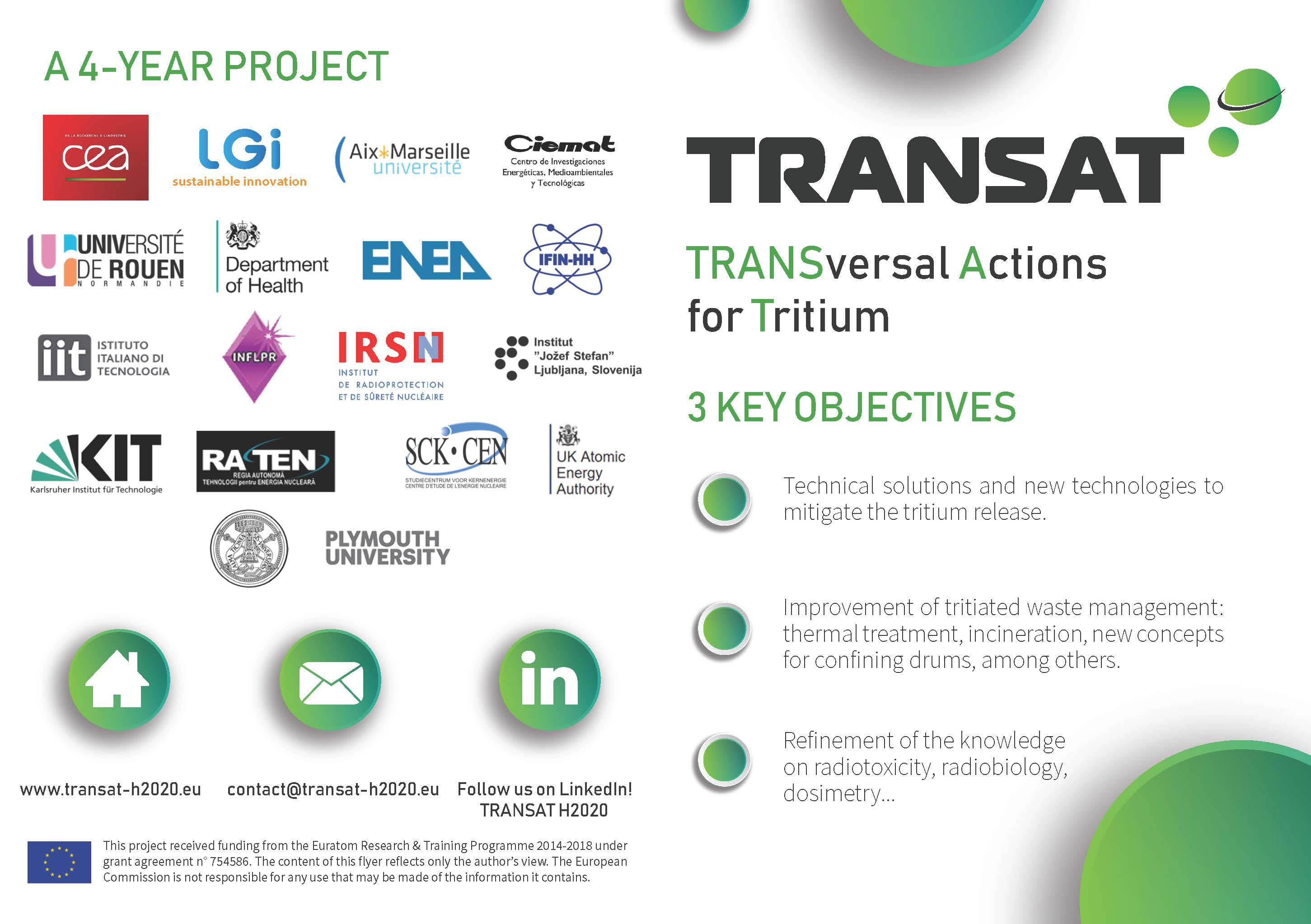 A graphic describing the TRANSAT research consortium